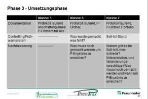 Projekt_phase3
